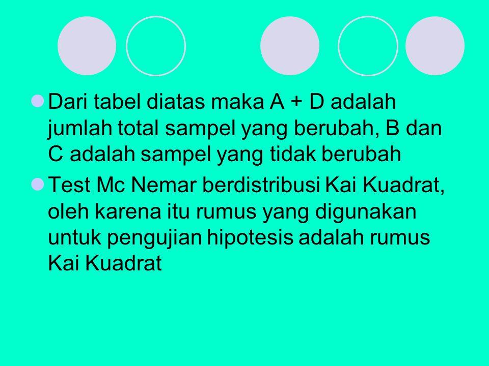 Dari tabel diatas maka A + D adalah jumlah total sampel yang berubah, B dan C adalah sampel yang tidak berubah Test Mc Nemar berdistribusi Kai Kuadrat, oleh karena itu rumus yang digunakan untuk pengujian hipotesis adalah rumus Kai Kuadrat