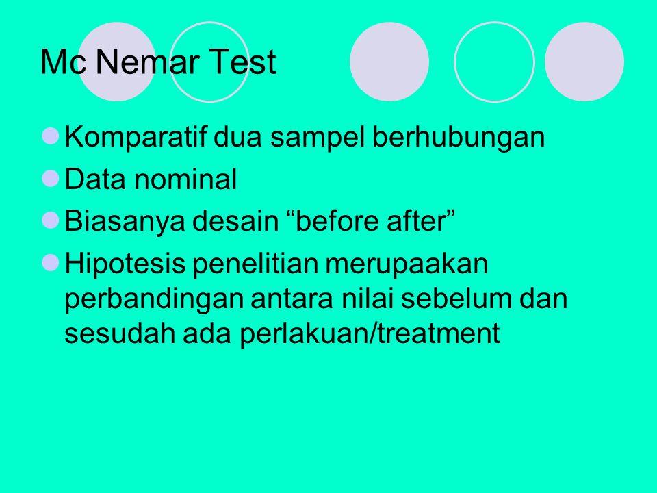 Mc Nemar Test Komparatif dua sampel berhubungan Data nominal Biasanya desain before after Hipotesis penelitian merupaakan perbandingan antara nilai sebelum dan sesudah ada perlakuan/treatment