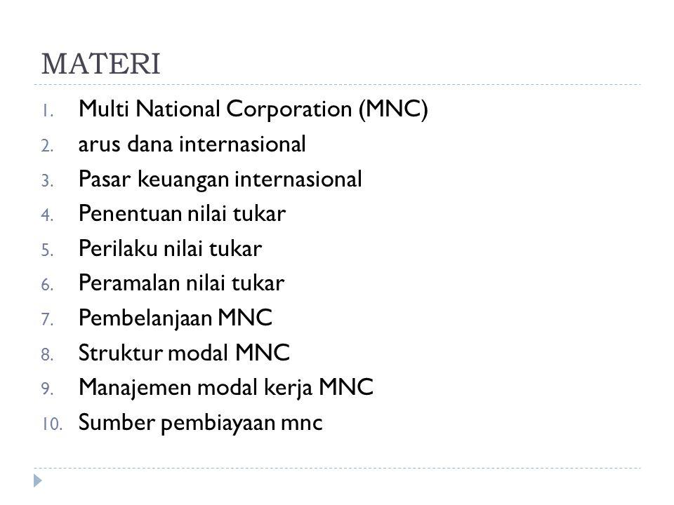 MATERI 1. Multi National Corporation (MNC) 2. arus dana internasional 3. Pasar keuangan internasional 4. Penentuan nilai tukar 5. Perilaku nilai tukar