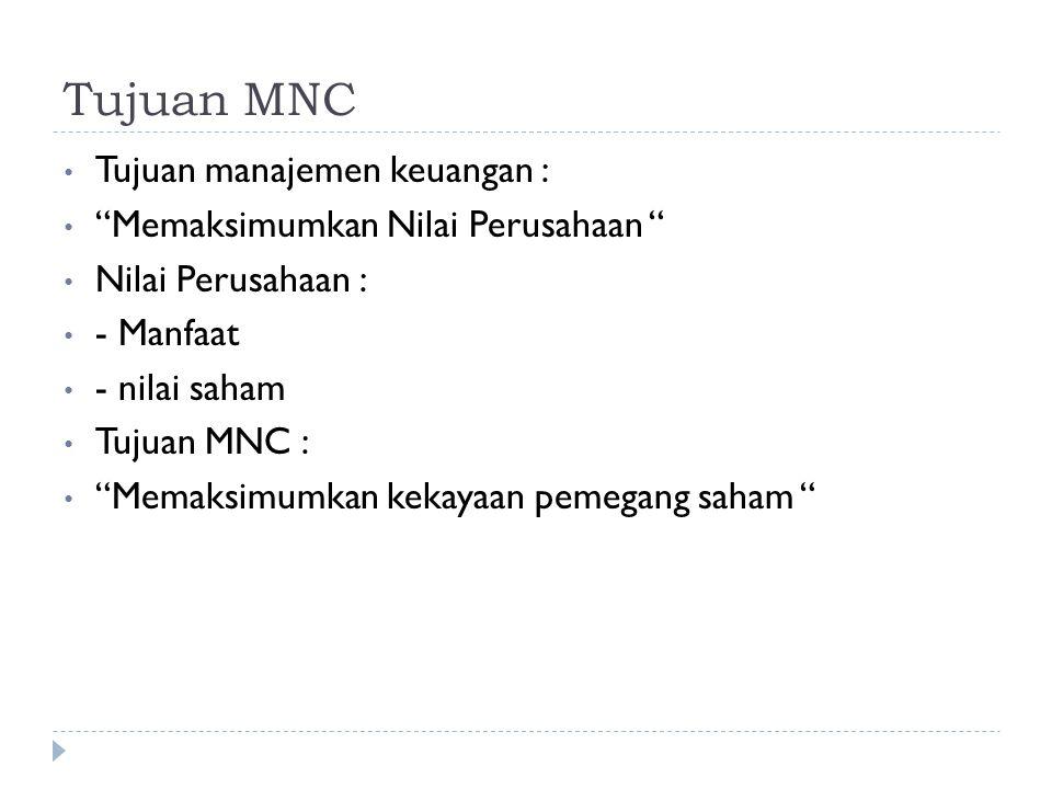 Tujuan MNC Tujuan manajemen keuangan : Memaksimumkan Nilai Perusahaan Nilai Perusahaan : - Manfaat - nilai saham Tujuan MNC : Memaksimumkan kekayaan pemegang saham