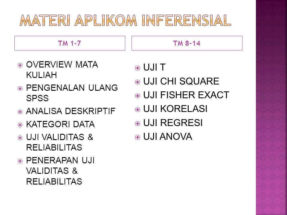 TM 1-7TM 8-14  OVERVIEW MATA KULIAH  PENGENALAN ULANG SPSS  ANALISA DESKRIPTIF  KATEGORI DATA  UJI VALIDITAS & RELIABILITAS  PENERAPAN UJI VALID