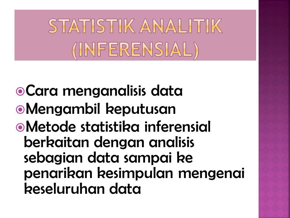  Cara menganalisis data  Mengambil keputusan  Metode statistika inferensial berkaitan dengan analisis sebagian data sampai ke penarikan kesimpulan