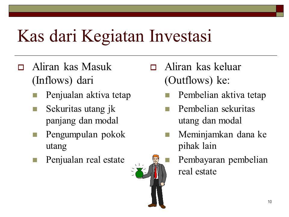 10 Kas dari Kegiatan Investasi  Aliran kas Masuk (Inflows) dari Penjualan aktiva tetap Sekuritas utang jk panjang dan modal Pengumpulan pokok utang P
