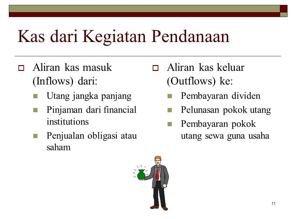 11 Kas dari Kegiatan Pendanaan  Aliran kas masuk (Inflows) dari: Utang jangka panjang Pinjaman dari financial institutions Penjualan obligasi atau sa