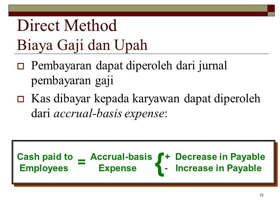 19 Direct Method Biaya Gaji dan Upah  Pembayaran dapat diperoleh dari jurnal pembayaran gaji  Kas dibayar kepada karyawan dapat diperoleh dari accru