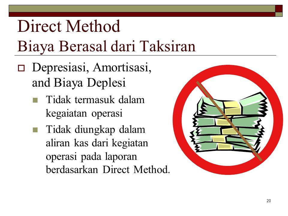 20 Direct Method Biaya Berasal dari Taksiran  Depresiasi, Amortisasi, and Biaya Deplesi Tidak termasuk dalam kegaiatan operasi Tidak diungkap dalam a