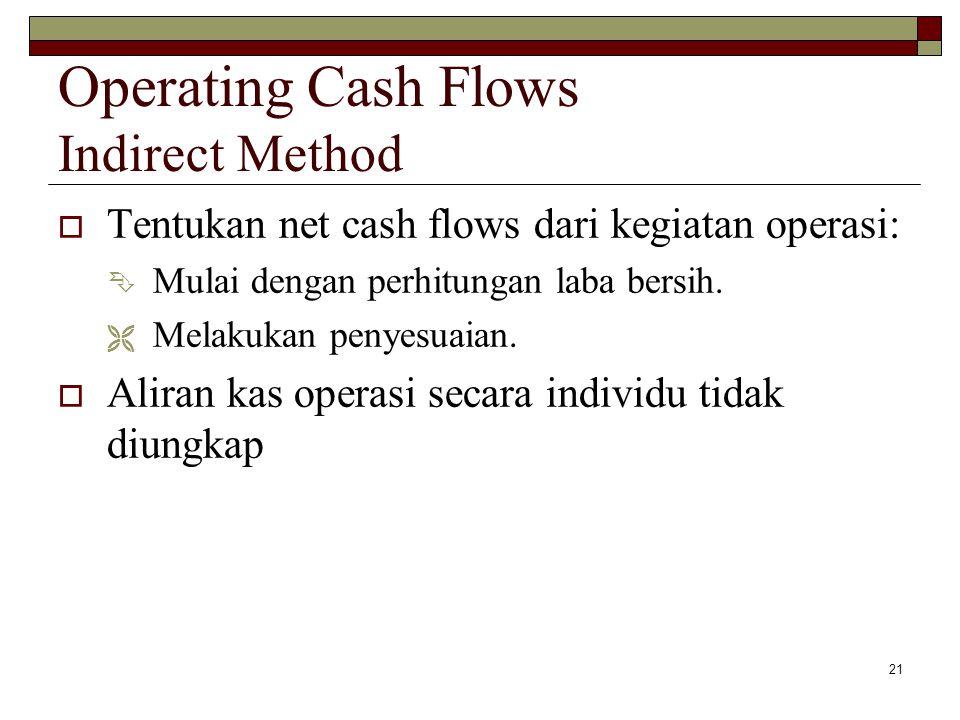 21 Operating Cash Flows Indirect Method  Tentukan net cash flows dari kegiatan operasi: Ê Mulai dengan perhitungan laba bersih. Ë Melakukan penyesuai