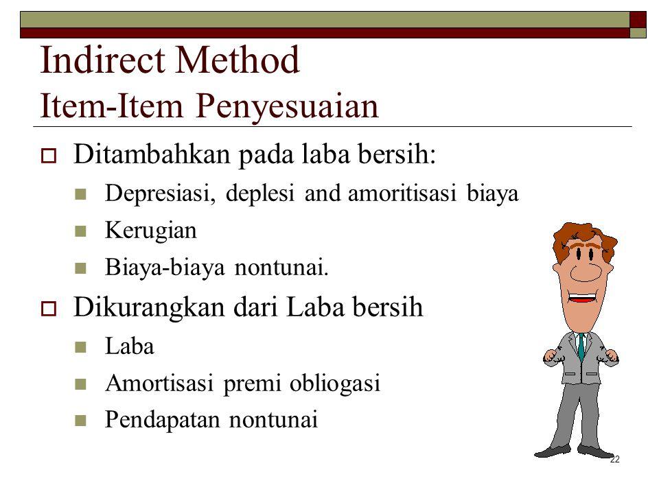 22 Indirect Method Item-Item Penyesuaian  Ditambahkan pada laba bersih: Depresiasi, deplesi and amoritisasi biaya Kerugian Biaya-biaya nontunai.  Di