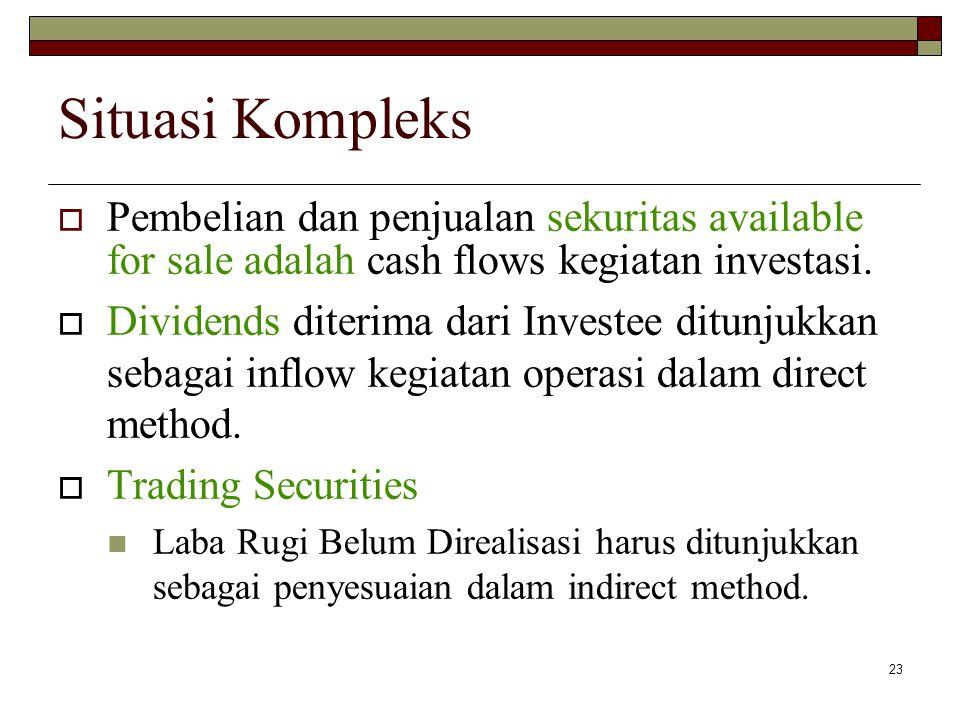 23 Situasi Kompleks  Pembelian dan penjualan sekuritas available for sale adalah cash flows kegiatan investasi.  Dividends diterima dari Investee di