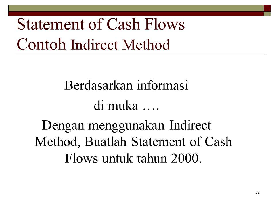32 Berdasarkan informasi di muka …. Dengan menggunakan Indirect Method, Buatlah Statement of Cash Flows untuk tahun 2000. Statement of Cash Flows Cont