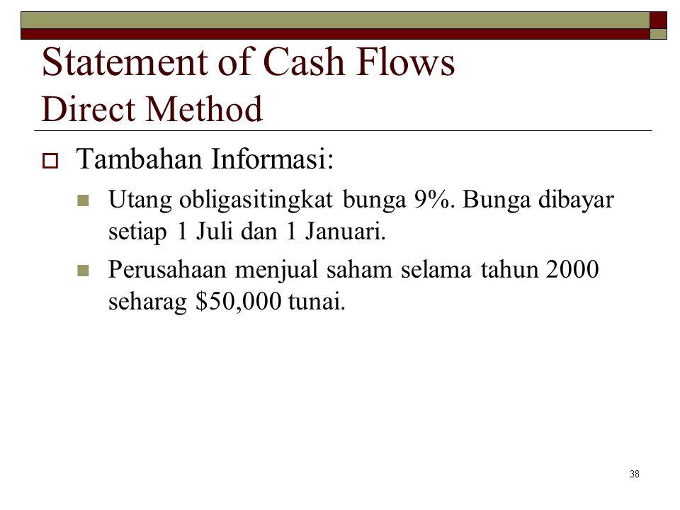 38  Tambahan Informasi: Utang obligasitingkat bunga 9%. Bunga dibayar setiap 1 Juli dan 1 Januari. Perusahaan menjual saham selama tahun 2000 seharag