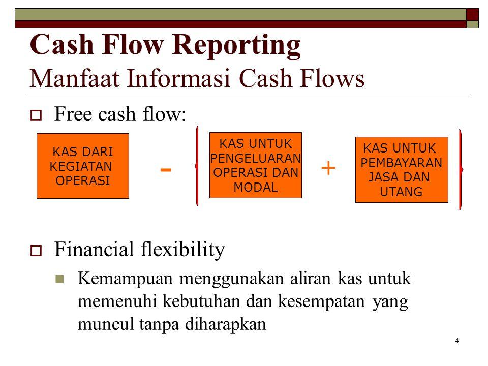 4 Cash Flow Reporting Manfaat Informasi Cash Flows  Free cash flow:  Financial flexibility Kemampuan menggunakan aliran kas untuk memenuhi kebutuhan
