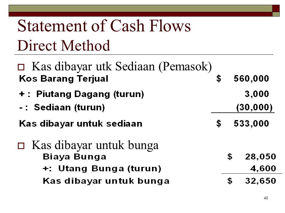 40  Kas dibayar utk Sediaan (Pemasok)  Kas dibayar untuk bunga Statement of Cash Flows Direct Method