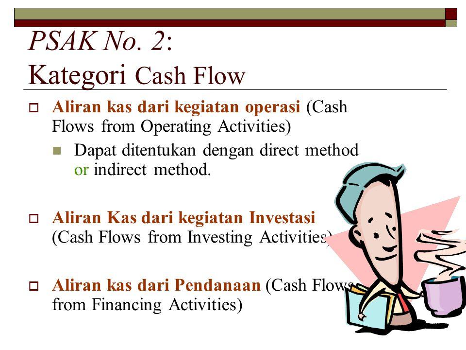 8 PSAK No. 2: Kategori Cash Flow  Aliran kas dari kegiatan operasi (Cash Flows from Operating Activities) Dapat ditentukan dengan direct method or in