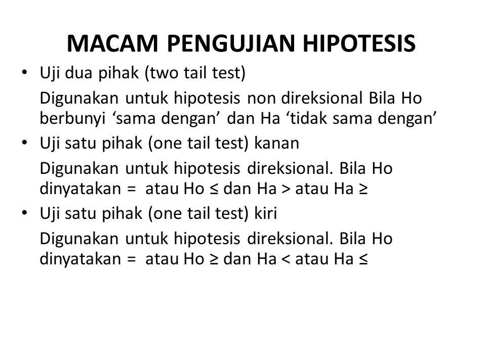 MACAM PENGUJIAN HIPOTESIS Uji dua pihak (two tail test) Digunakan untuk hipotesis non direksional Bila Ho berbunyi 'sama dengan' dan Ha 'tidak sama de