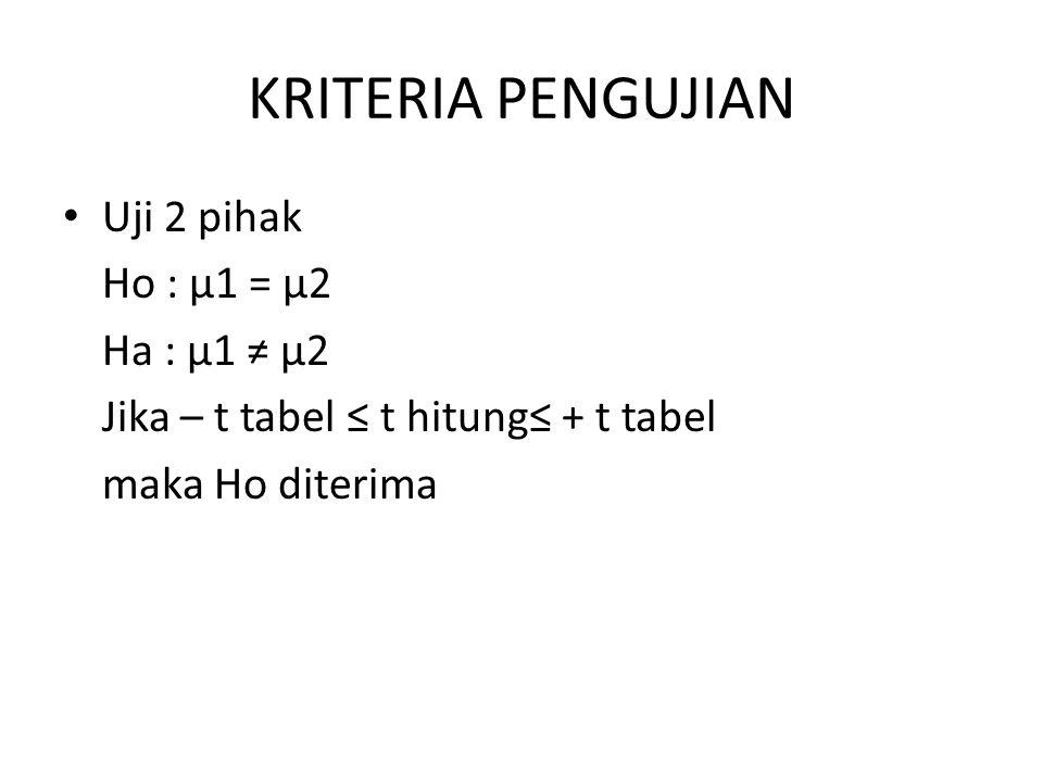 KRITERIA PENGUJIAN Uji 2 pihak Ho : µ1 = µ2 Ha : µ1 ≠ µ2 Jika – t tabel ≤ t hitung≤ + t tabel maka Ho diterima