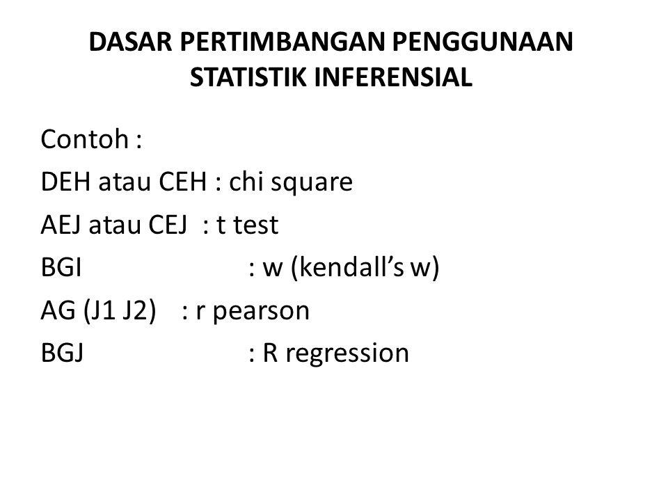 DASAR PERTIMBANGAN PENGGUNAAN STATISTIK INFERENSIAL Contoh : DEH atau CEH : chi square AEJ atau CEJ : t test BGI : w (kendall's w) AG (J1 J2) : r pear