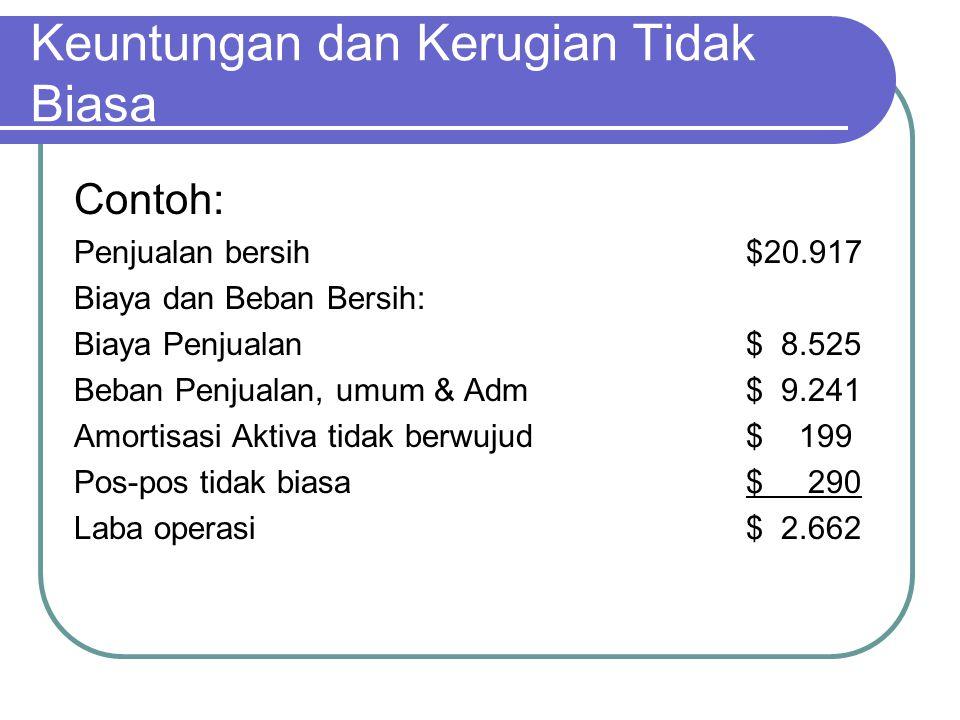 Keuntungan dan Kerugian Tidak Biasa Contoh: Penjualan bersih$20.917 Biaya dan Beban Bersih: Biaya Penjualan$ 8.525 Beban Penjualan, umum & Adm$ 9.241