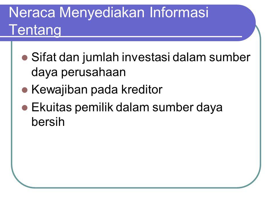 Neraca Menyediakan Informasi Tentang Sifat dan jumlah investasi dalam sumber daya perusahaan Kewajiban pada kreditor Ekuitas pemilik dalam sumber daya