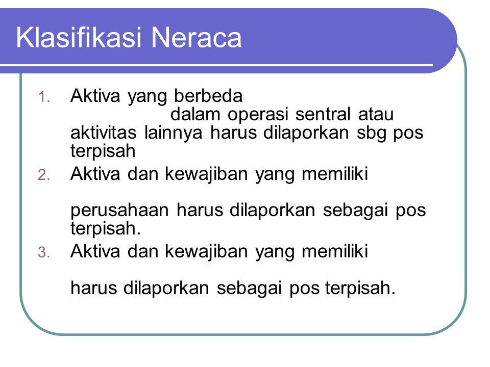 Klasifikasi Neraca 1. Aktiva yang berbeda jenis atau fungsi yang diharapkan dalam operasi sentral atau aktivitas lainnya harus dilaporkan sbg pos terp