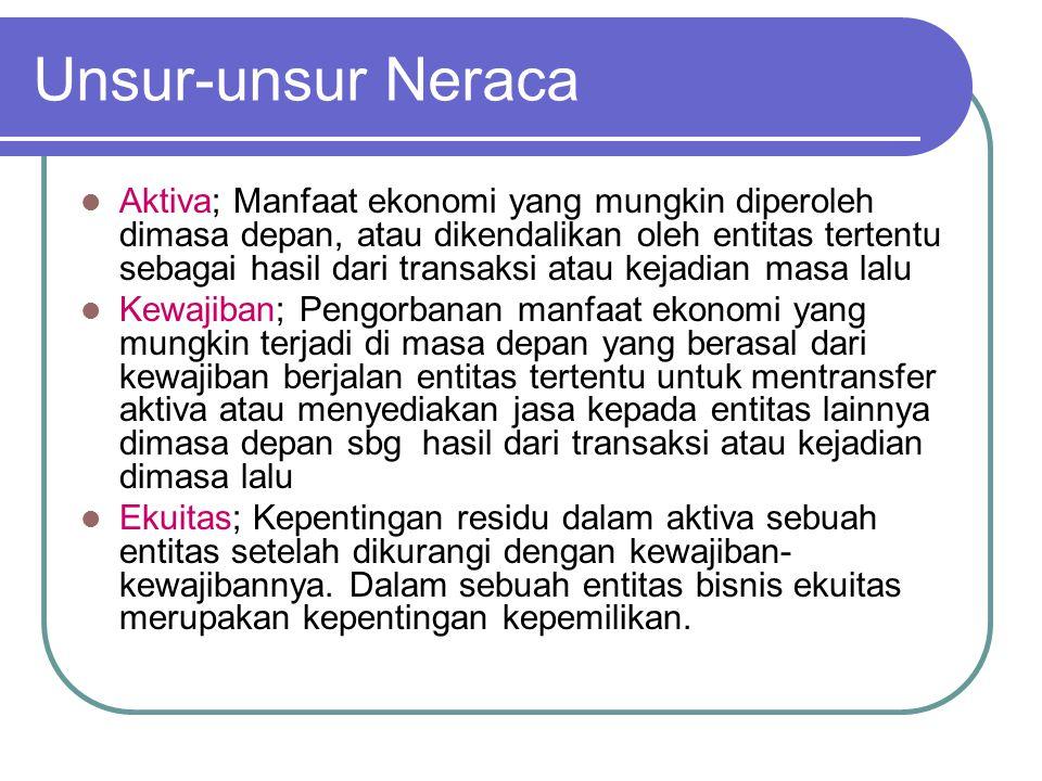 Unsur-unsur Neraca Aktiva; Manfaat ekonomi yang mungkin diperoleh dimasa depan, atau dikendalikan oleh entitas tertentu sebagai hasil dari transaksi a