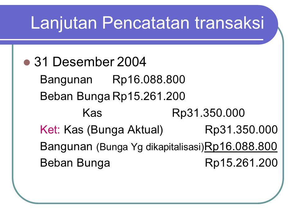 Lanjutan Pencatatan transaksi 31 Desember 2004 BangunanRp16.088.800 Beban BungaRp15.261.200 KasRp31.350.000 Ket: Kas (Bunga Aktual) Rp31.350.000 Bangu