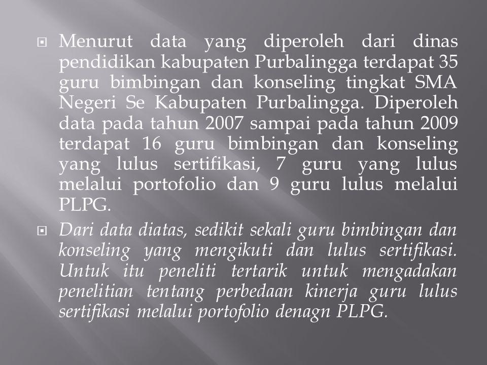  Menurut data yang diperoleh dari dinas pendidikan kabupaten Purbalingga terdapat 35 guru bimbingan dan konseling tingkat SMA Negeri Se Kabupaten Pur