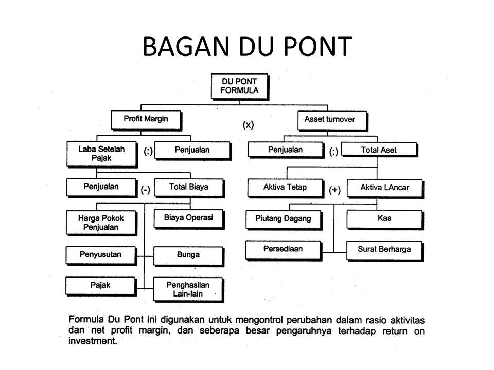 BAGAN DU PONT