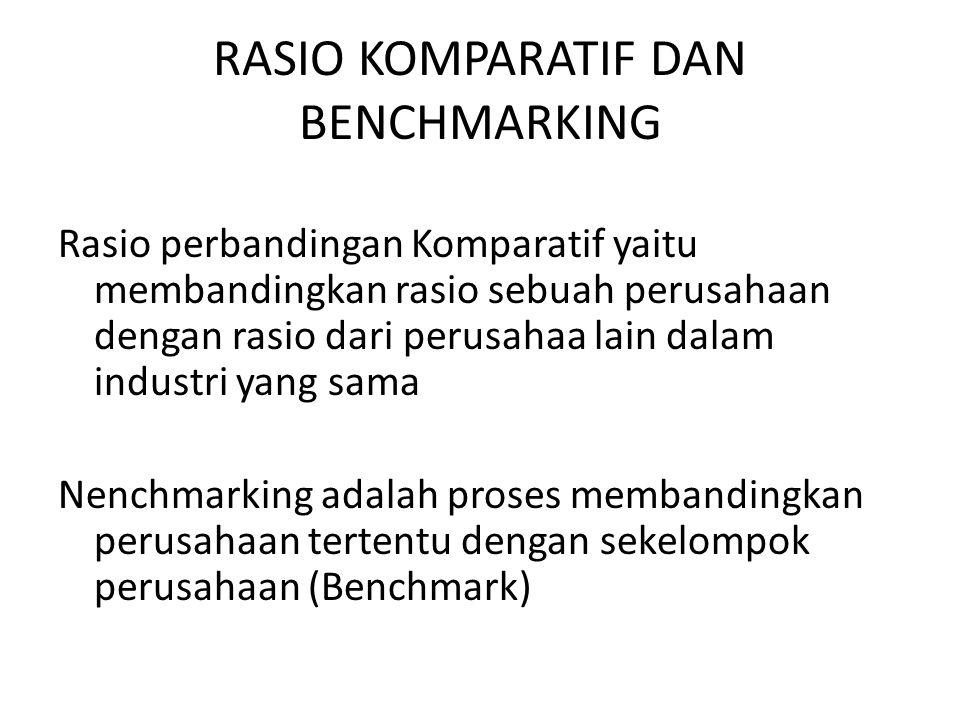 RASIO KOMPARATIF DAN BENCHMARKING Rasio perbandingan Komparatif yaitu membandingkan rasio sebuah perusahaan dengan rasio dari perusahaa lain dalam industri yang sama Nenchmarking adalah proses membandingkan perusahaan tertentu dengan sekelompok perusahaan (Benchmark)