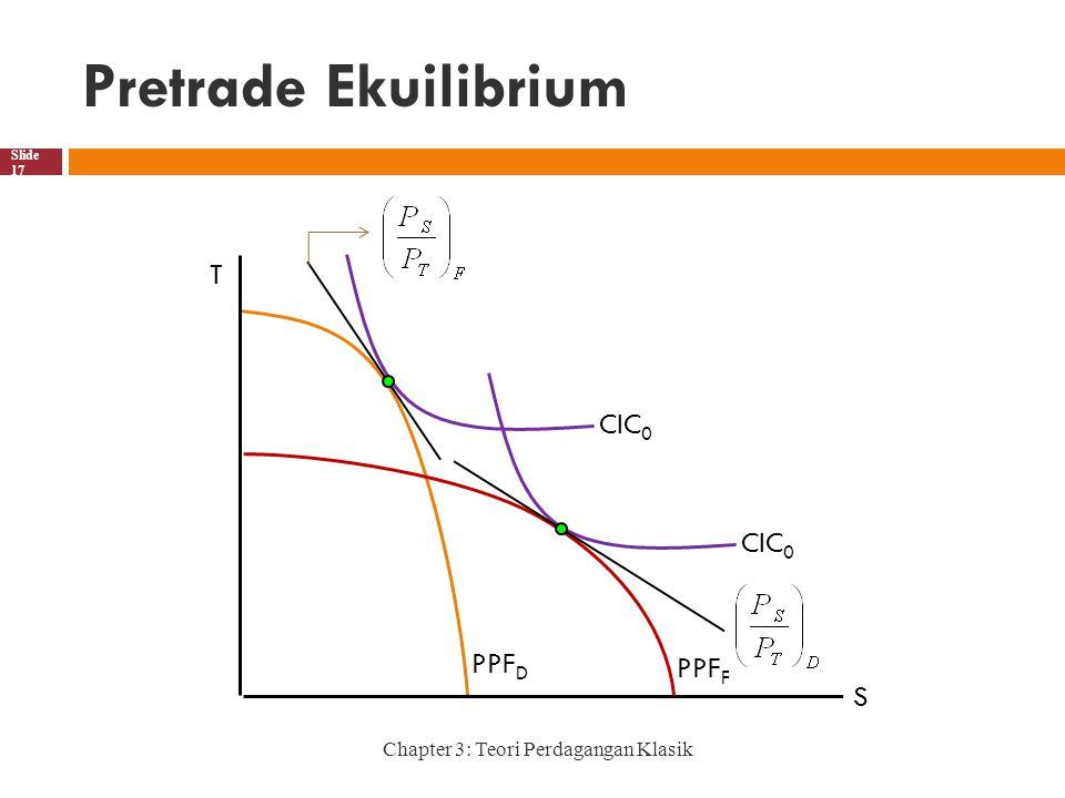 Pretrade Ekuilibrium Chapter 3: Teori Perdagangan Klasik Slide 17 T S PPF D PPF F CIC 0