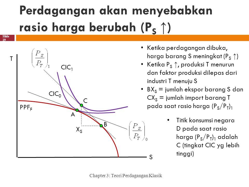 Chapter 3: Teori Perdagangan Klasik Slide 19 T S PPF F CIC 0 CIC 1 Ketika perdagangan dibuka, harga barang S meningkat (P S ↑ ) Ketika P S ↑, produksi
