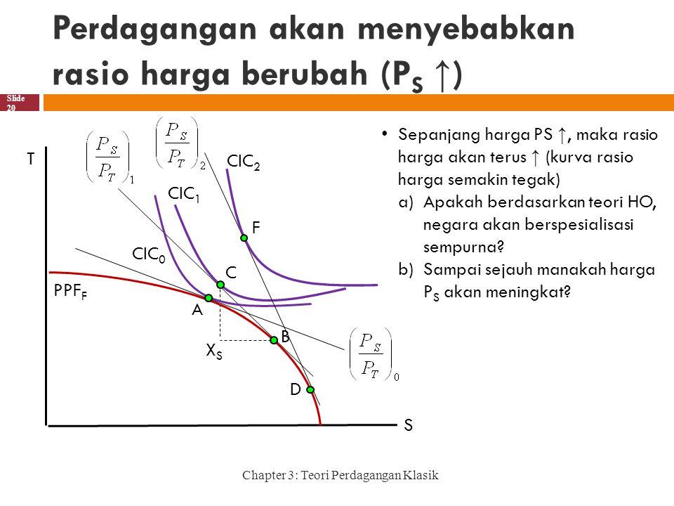Chapter 3: Teori Perdagangan Klasik Slide 20 T S PPF F CIC 0 CIC 1 XSXS A B C CIC 2 D F Sepanjang harga PS ↑, maka rasio harga akan terus ↑ (kurva ras