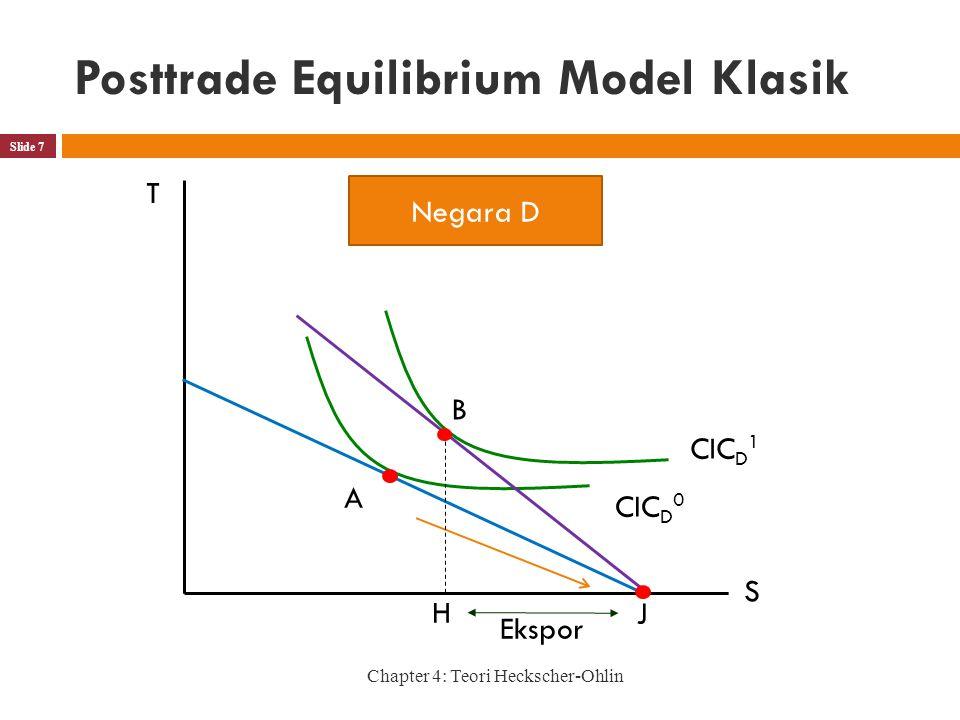 Posttrade Equilibrium Model Klasik Chapter 4: Teori Heckscher-Ohlin Slide 7 B H Ekspor T S J Negara D CIC D 1 CIC D 0 A
