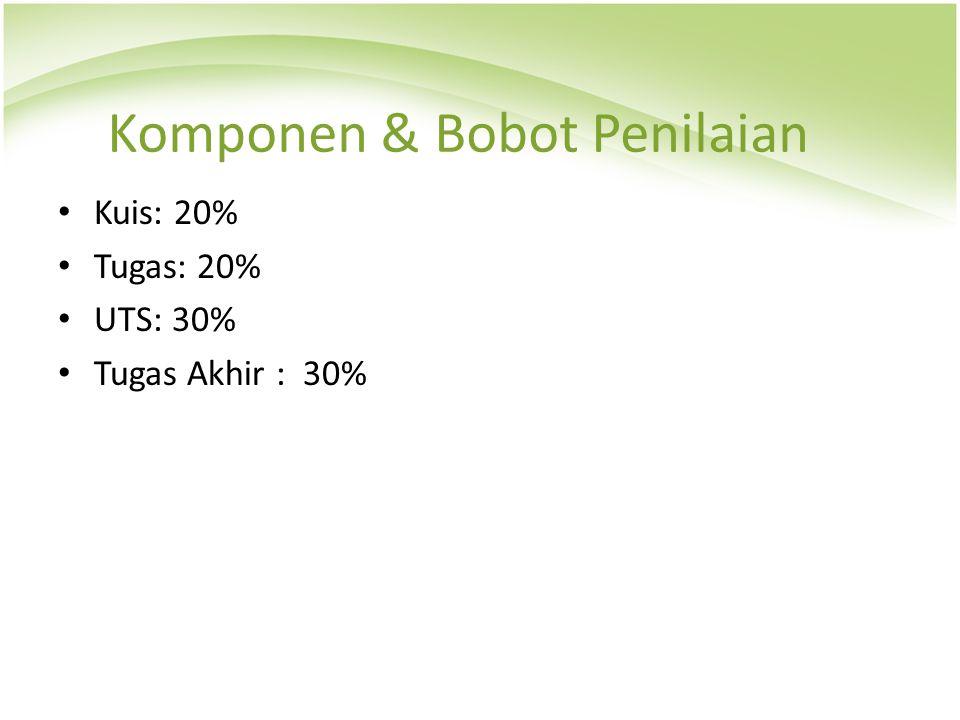 Komponen & Bobot Penilaian Kuis: 20% Tugas: 20% UTS: 30% Tugas Akhir : 30%
