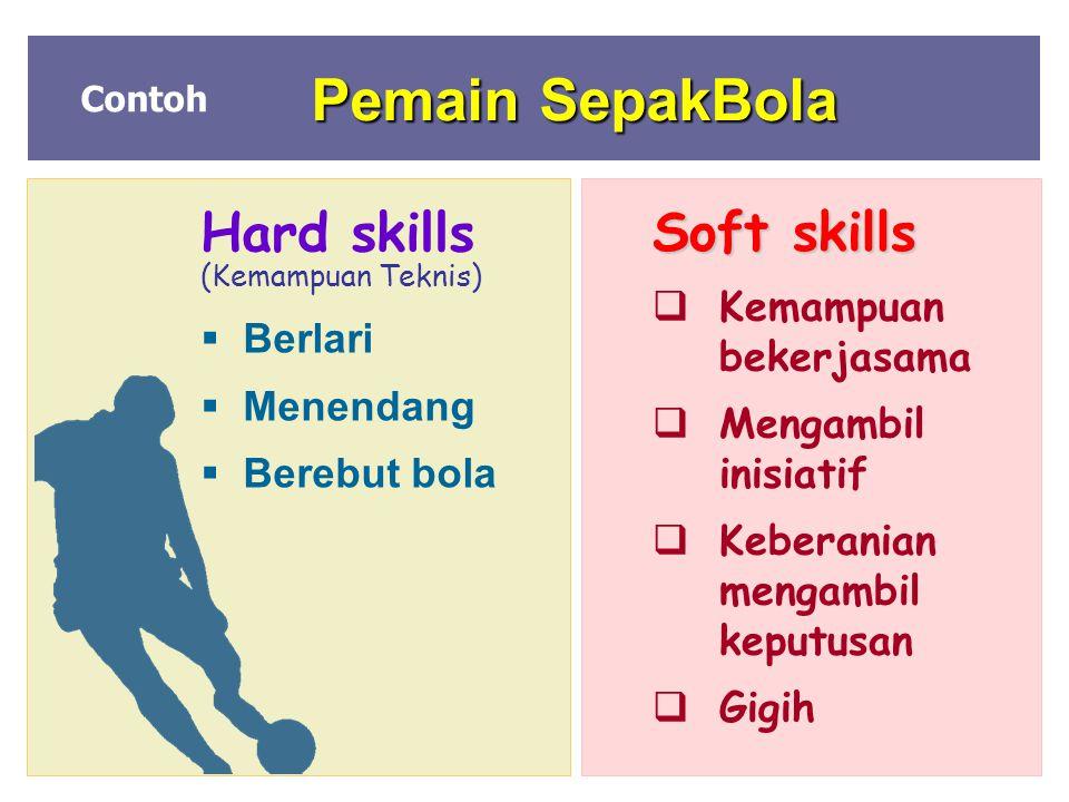 Pemain SepakBola Pemain SepakBola Hard skills (Kemampuan Teknis)  Berlari  Menendang  Berebut bola Contoh Soft skills  Kemampuan bekerjasama  Men