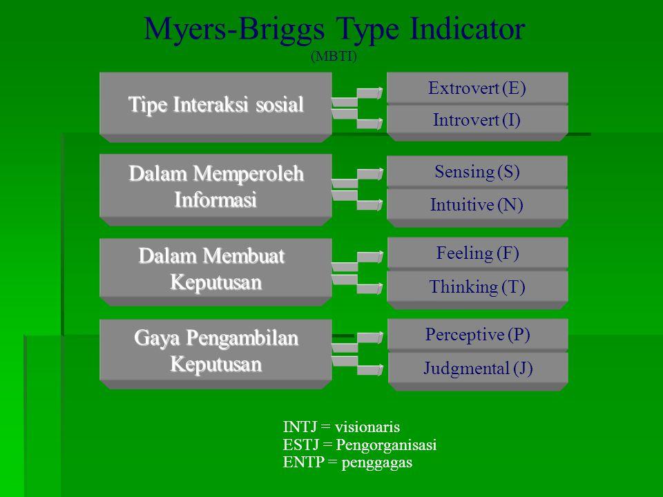 Myers-Briggs Type Indicator (MBTI) Gaya Pengambilan Keputusan Perceptive (P) Dalam Membuat Keputusan Feeling (F) Tipe Interaksi sosial Extrovert (E) D