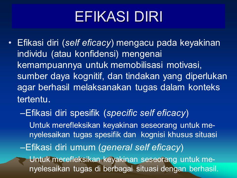 EFIKASI DIRI Efikasi diri (self eficacy) mengacu pada keyakinan individu (atau konfidensi) mengenai kemampuannya untuk memobilisasi motivasi, sumber d