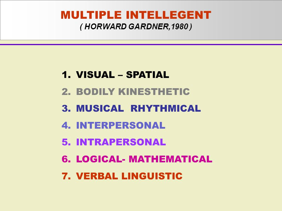 MULTIPLE INTELLEGENT ( HORWARD GARDNER,1980 ) 1.VISUAL – SPATIAL 2.BODILY KINESTHETIC 3.MUSICAL RHYTHMICAL 4.INTERPERSONAL 5.INTRAPERSONAL 6.LOGICAL-