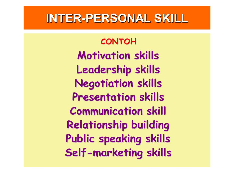 CONTOH INTER-PERSONAL SKILL Motivation skills Leadership skills Negotiation skills Presentation skills Communication skill Relationship building Public speaking skills Self-marketing skills