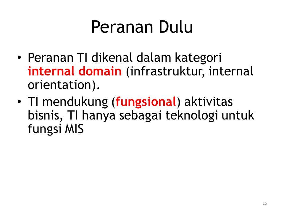 Peranan Dulu Peranan TI dikenal dalam kategori internal domain (infrastruktur, internal orientation). TI mendukung (fungsional) aktivitas bisnis, TI h