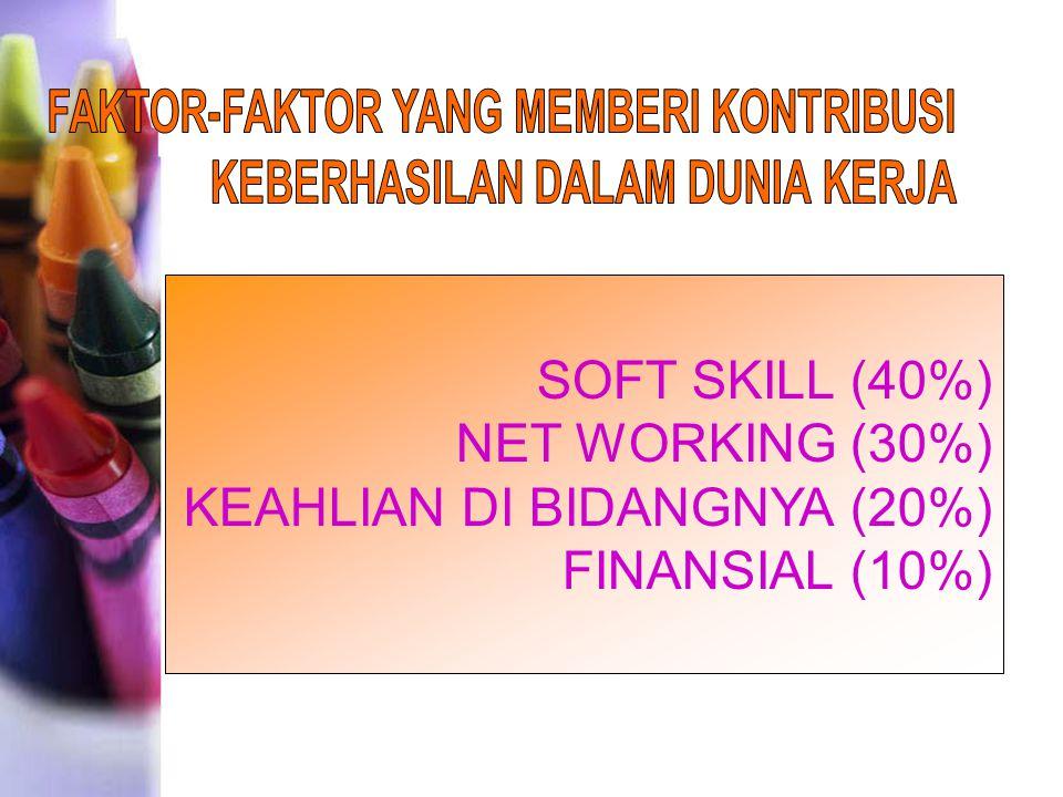 SOFT SKILL (40%) NET WORKING (30%) KEAHLIAN DI BIDANGNYA (20%) FINANSIAL (10%)