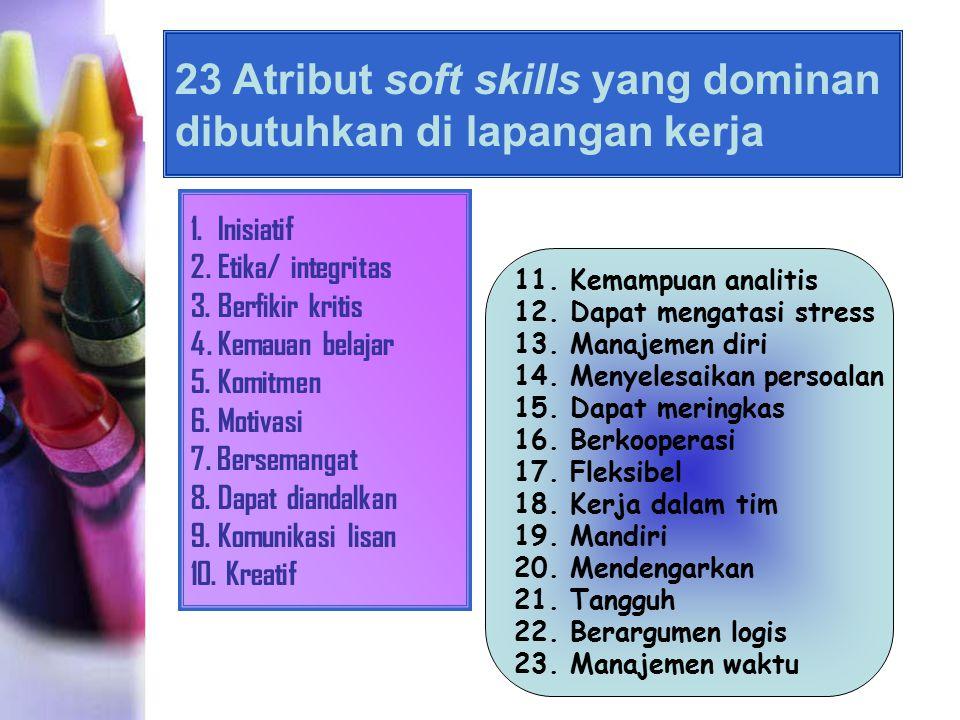 23 Atribut soft skills yang dominan dibutuhkan di lapangan kerja 1.