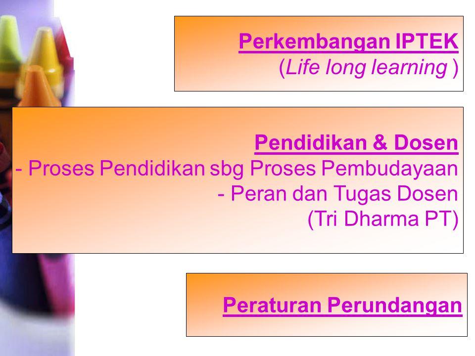 Pendidikan & Dosen - Proses Pendidikan sbg Proses Pembudayaan - Peran dan Tugas Dosen (Tri Dharma PT) Peraturan Perundangan Perkembangan IPTEK (Life long learning )