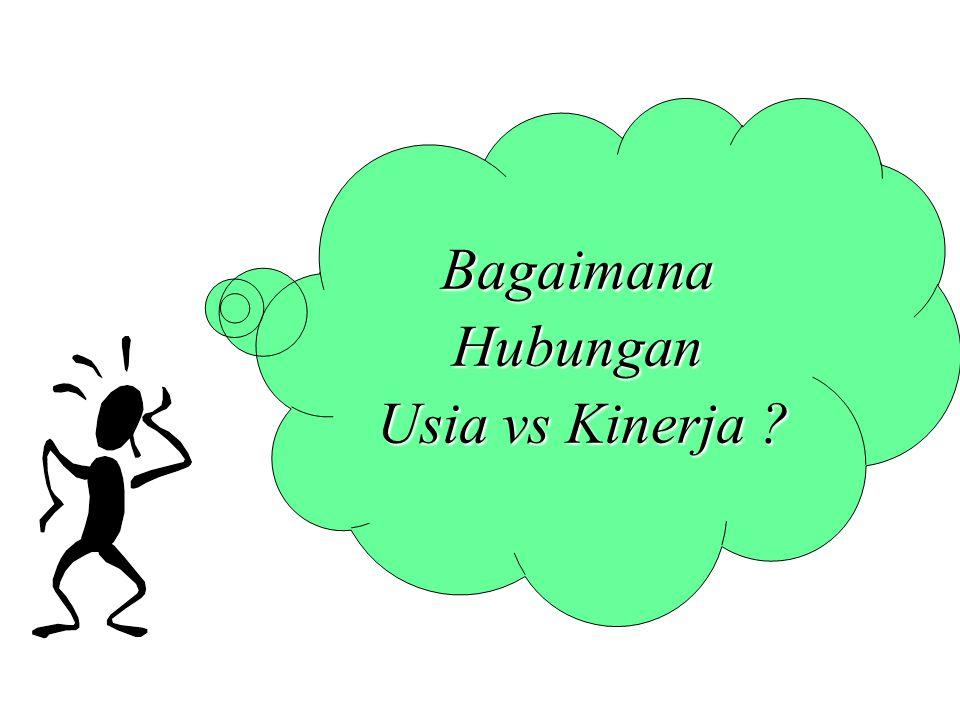 BagaimanaHubungan Usia vs Kinerja ?