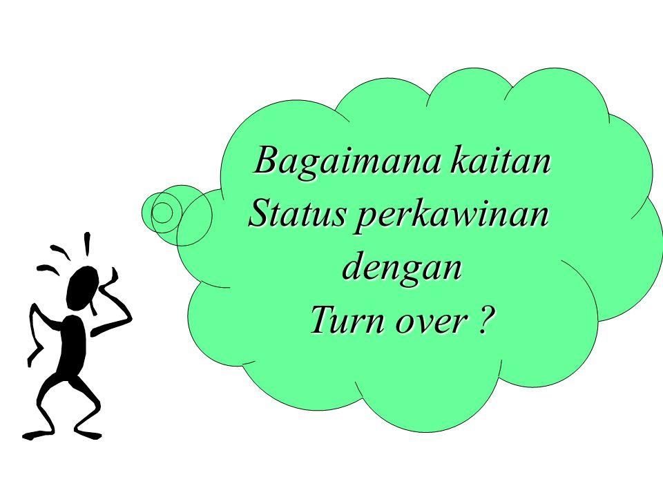Bagaimana kaitan Status perkawinan dengan Turn over ?