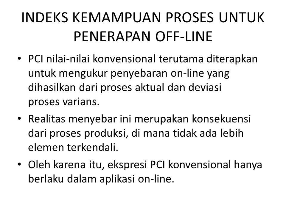 INDEKS KEMAMPUAN PROSES UNTUK PENERAPAN OFF-LINE PCI nilai-nilai konvensional terutama diterapkan untuk mengukur penyebaran on-line yang dihasilkan dari proses aktual dan deviasi proses varians.