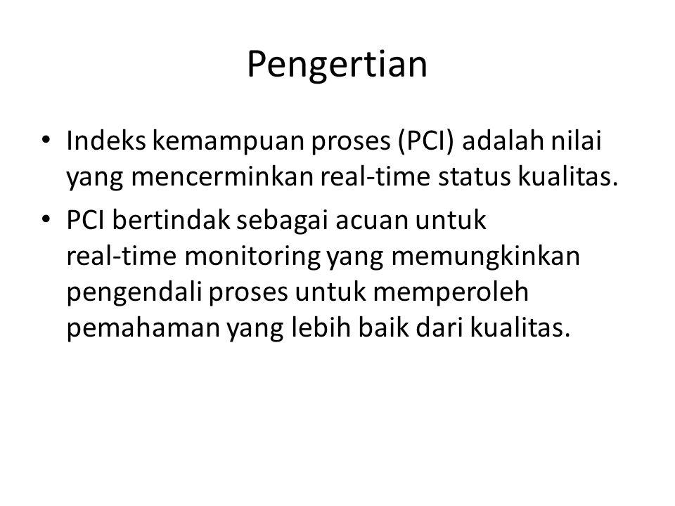 Pengertian Indeks kemampuan proses (PCI) adalah nilai yang mencerminkan real-time status kualitas.