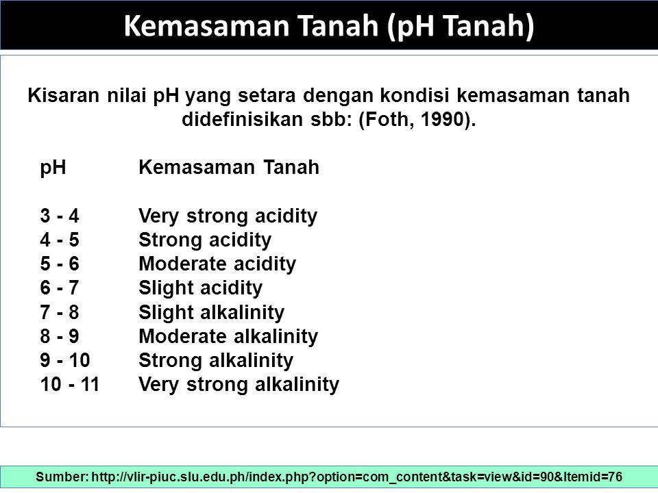 Kemasaman Tanah (pH Tanah) Kisaran pH larutan tanagh adalah pH 3 - 10.