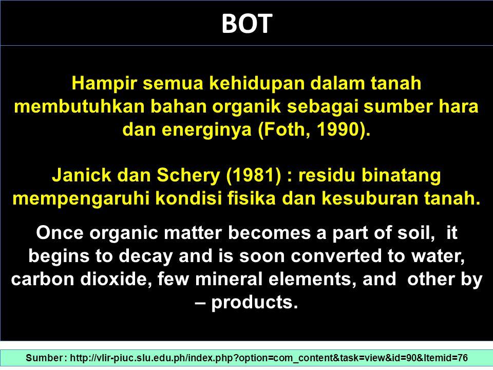 Kemasaman Tanah (pH Tanah) Kisaran nilai pH yang setara dengan kondisi kemasaman tanah didefinisikan sbb: (Foth, 1990).