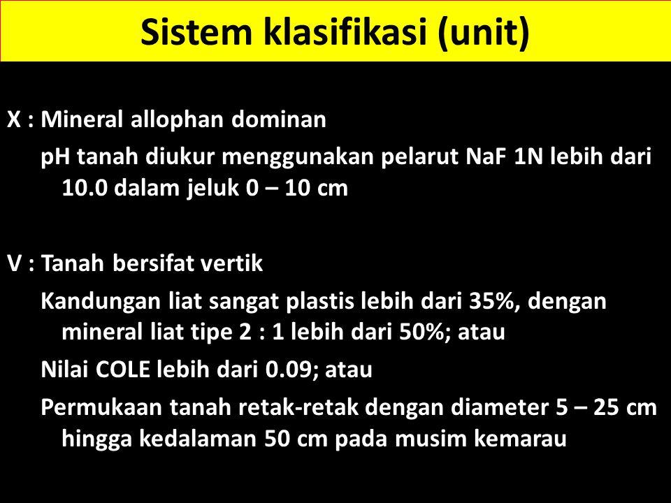 i : Kemampuan tanah memfiksasi fosfat --- tinggi Perbandingan % besi oksida dengan % liat lebih dari 0.2 ; atau Tanah mempunyai warna dengan hue lebih merah atau sama dengan 7.5 YR ; dengan struktur tanah granuler dan tekstur tanah liat pada lapisan 0 – 20 cm k : Cadangan mineral kalium --- rendah Kandungan mineral kalium yang mudah lapuk dalam fraksi pasir kurang dari 10% ; atau Kandungan K kurang dari 0.2 me/100 g; atau Kandungan K-tukar kurang dari 2% dari jumlah total basa, apabila jumlah basa kurang dari 10 me/100 g dalam lapisan kedalaman 0 – 50 cm Sistem klasifikasi (unit)